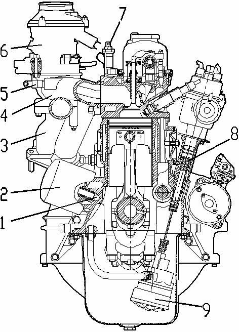 421 Двигатель Инструкция