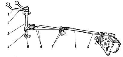 Уаз буханка включение переднего моста схема