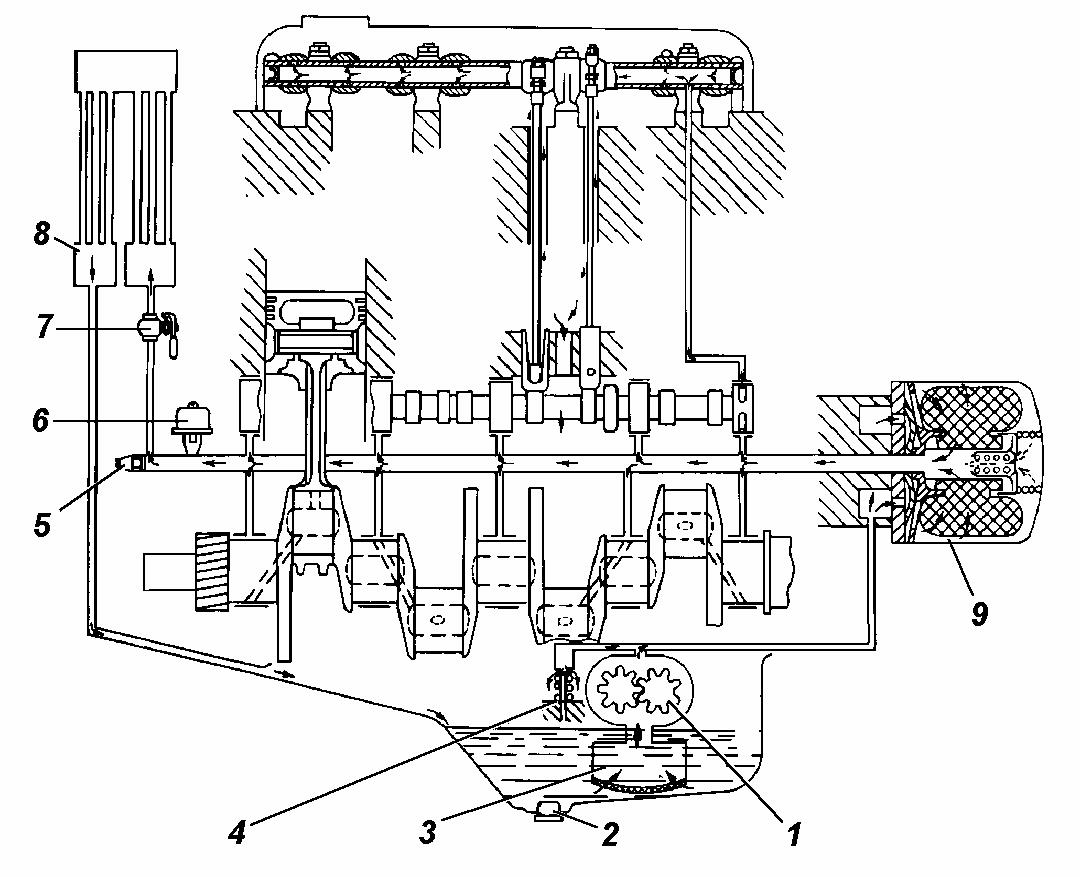 Система смазки двигателя 402 схема фото 258