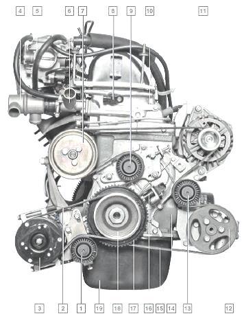 Вид на двигатель Шевроле Нива