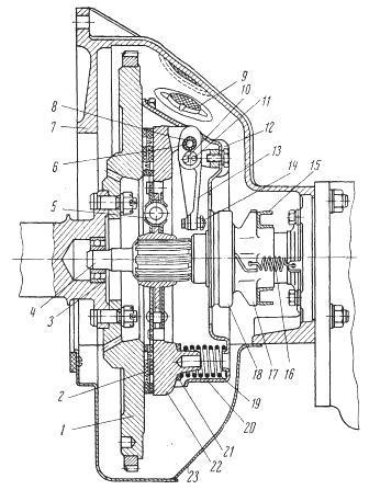 Схема установки сцепления уаз