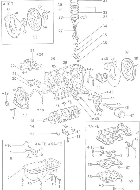 Блок цилиндров двигателей