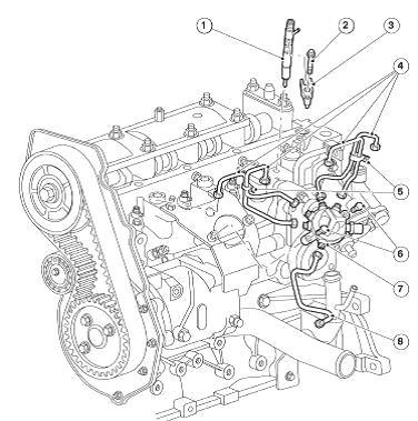 устройство дизельного двигателя ford
