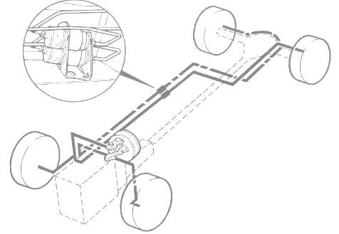 Установка противотуманных фар порше макан