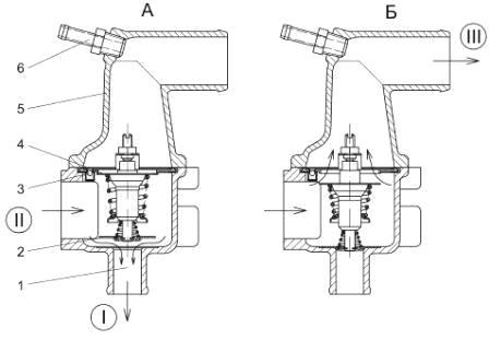 Рис.14 – Схема работы