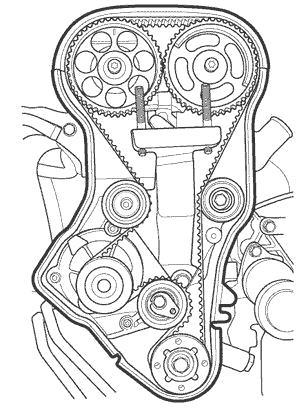 Замена ремня грм шевроле каптива 2.4 своими руками