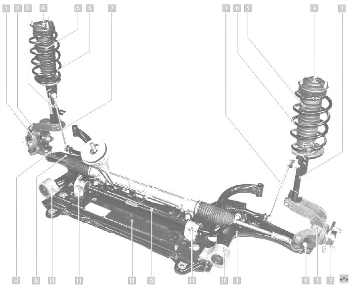 Подвеска передняя шевроле круз схема