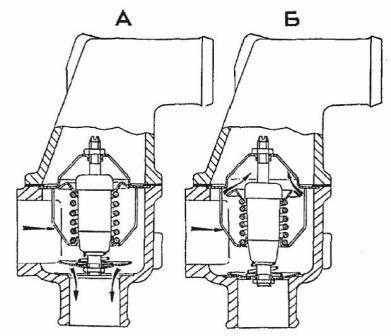 Термостат двигателя ЗМЗ-406