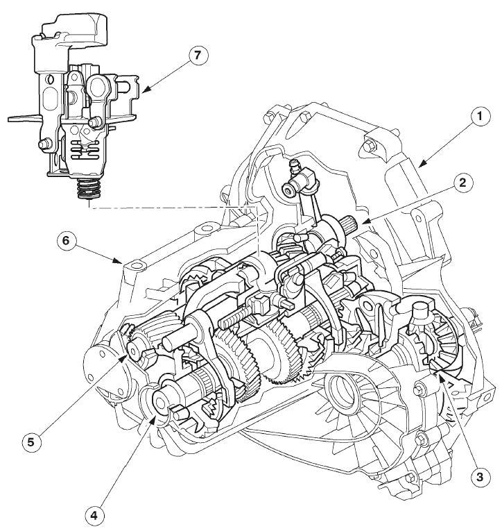 Форд мондео 3 акпп схема