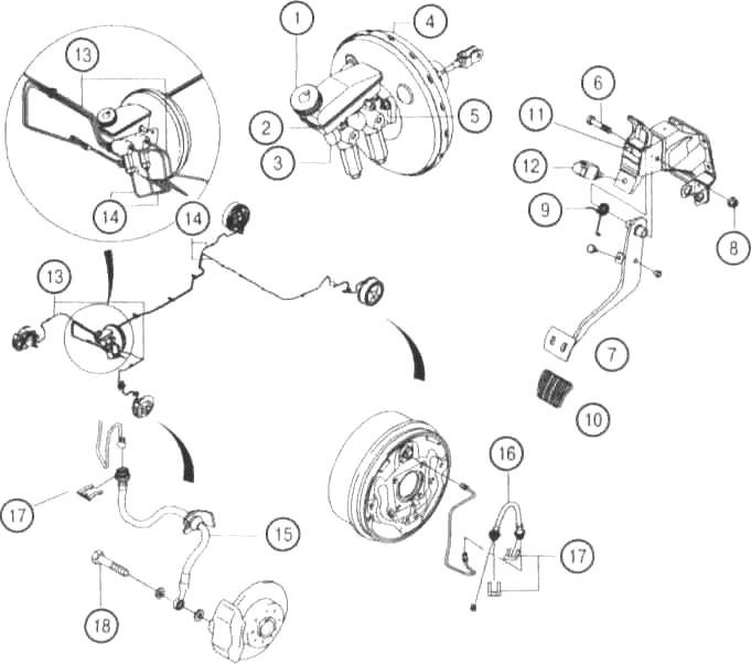 Компоненты системы тормозов