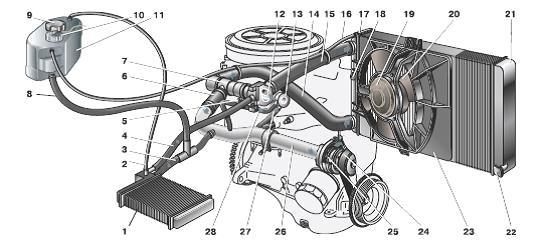 ВАЗ-2110 (с карбюратором)