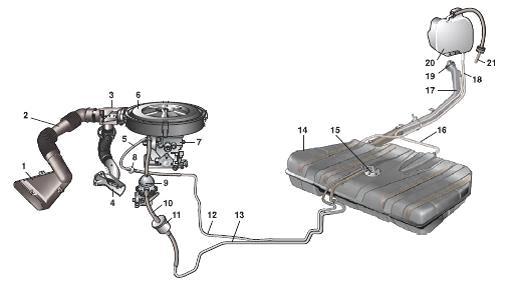 топливной системы ВАЗ-2110