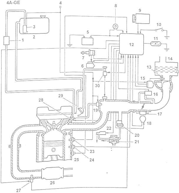 топлива двигателей 4A-GE