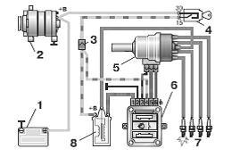 Ремонт системы зажигания ваз 2110
