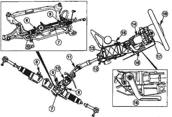 Рулевое управление форд фьюжн