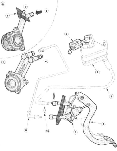 выжимной подшипник сцепления форд фокус 1
