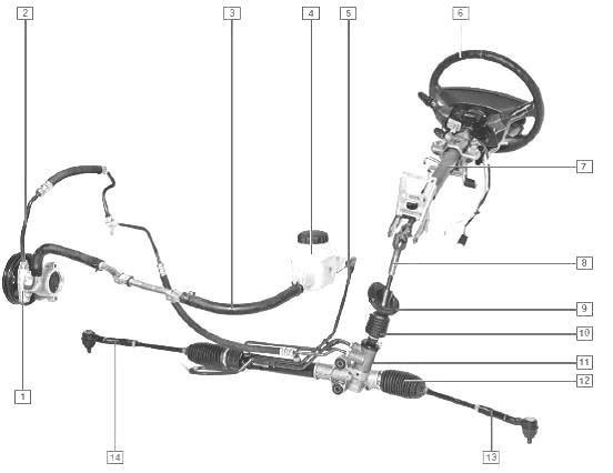 устройство рулевой рейки шевроле лачетти