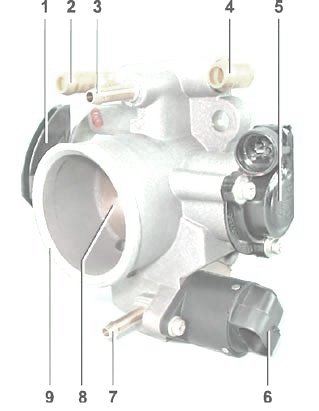 Компоненты топливной системы