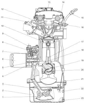 Рис.5 – Схема системы смазки