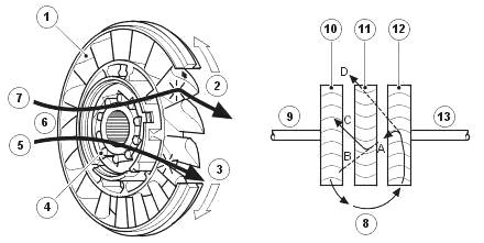 Ford Transmission Illustrations furthermore 1061869 Ford Zf 6 Speed Manual Transmission Problems moreover Akpp avtomat zf6HP26 gidrotransformator moreover Zf 5hp19 Valve Body Diagram besides 586622. on zf 6hp26
