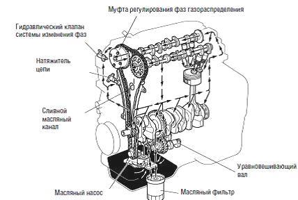 1az fe схема двигателя
